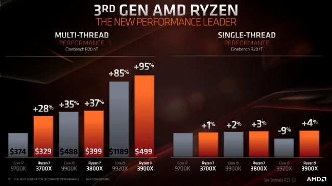 Amd Vs Intel Page 4 Ultragamerz The Best Technology Game News